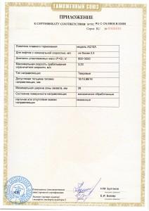 Приложение к сертификату № RU С-CN.МБ06.В.00069
