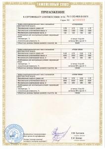 Приложение к сертификату  № RU С-DE.МБ06.В.00070